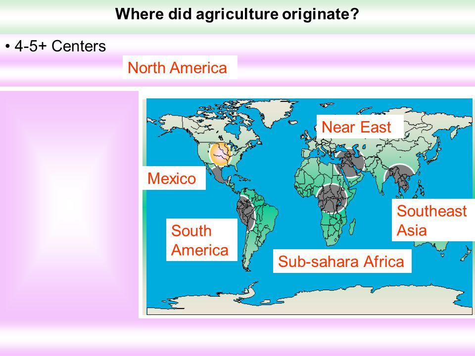 Where did agriculture originate