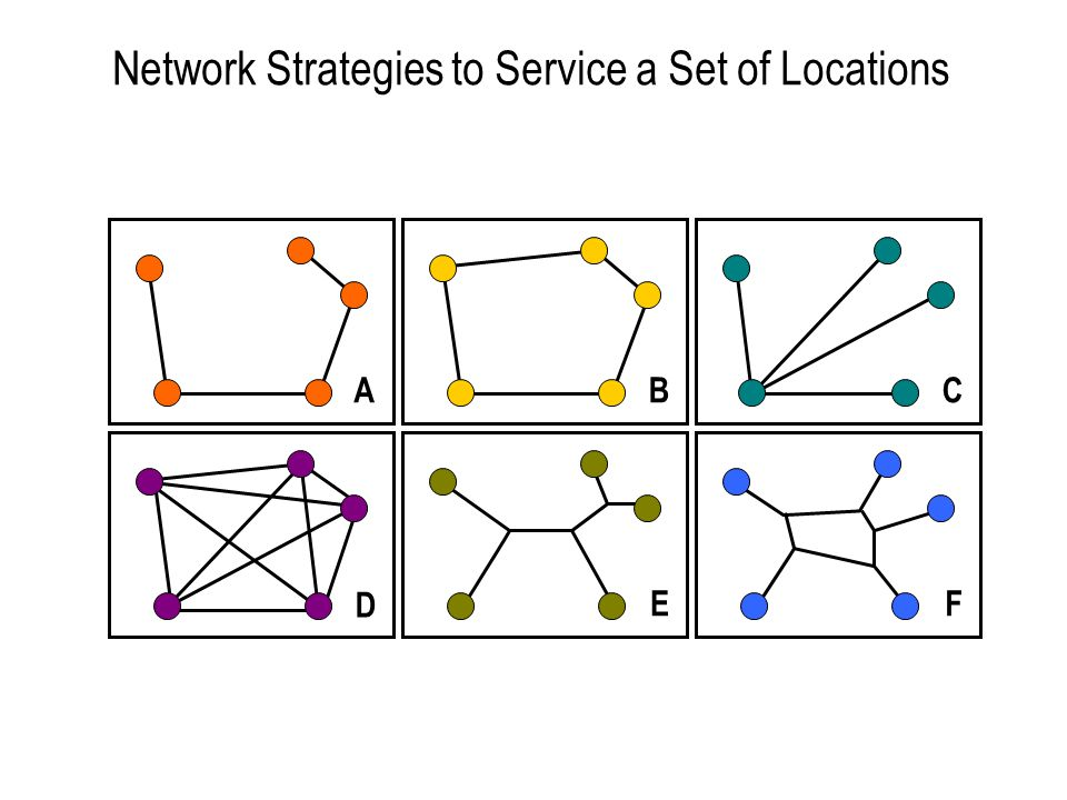 Network Strategies to Service a Set of Locations