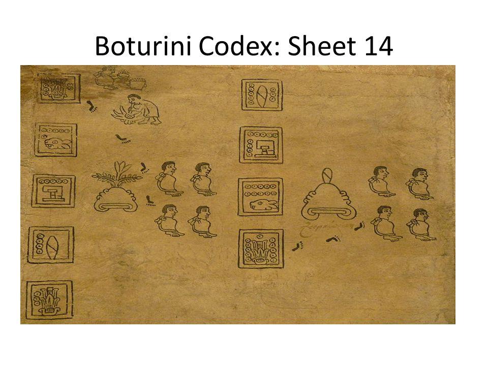 Boturini Codex: Sheet 14