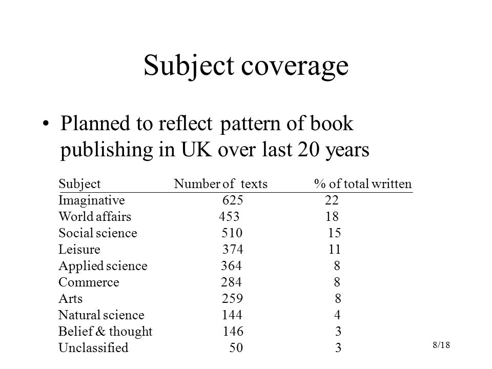 Subject coverage Planned to reflect pattern of book publishing in UK over last 20 years.