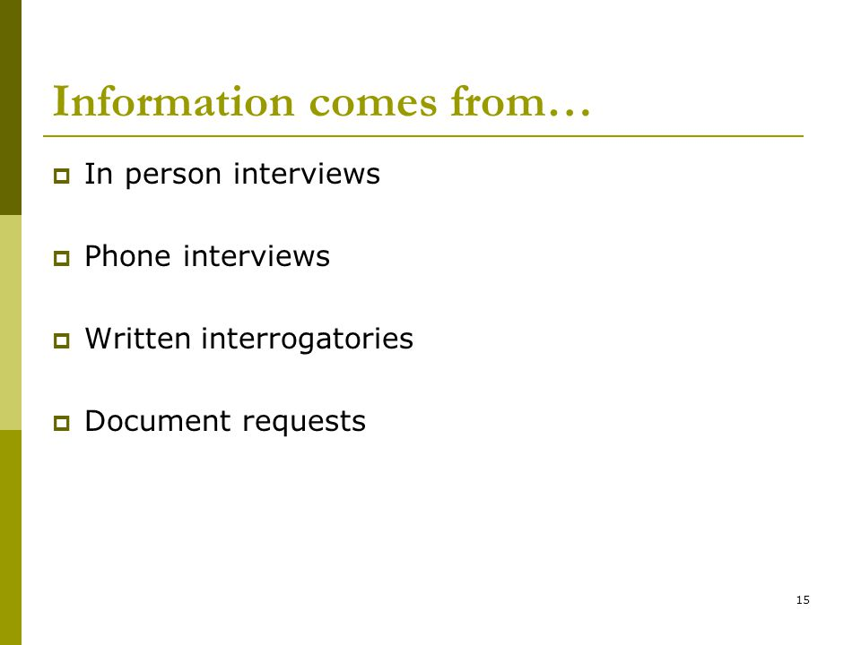Information comes from…