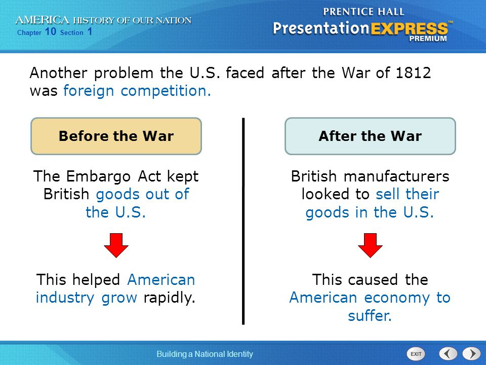 The Embargo Act kept British goods out of the U.S.