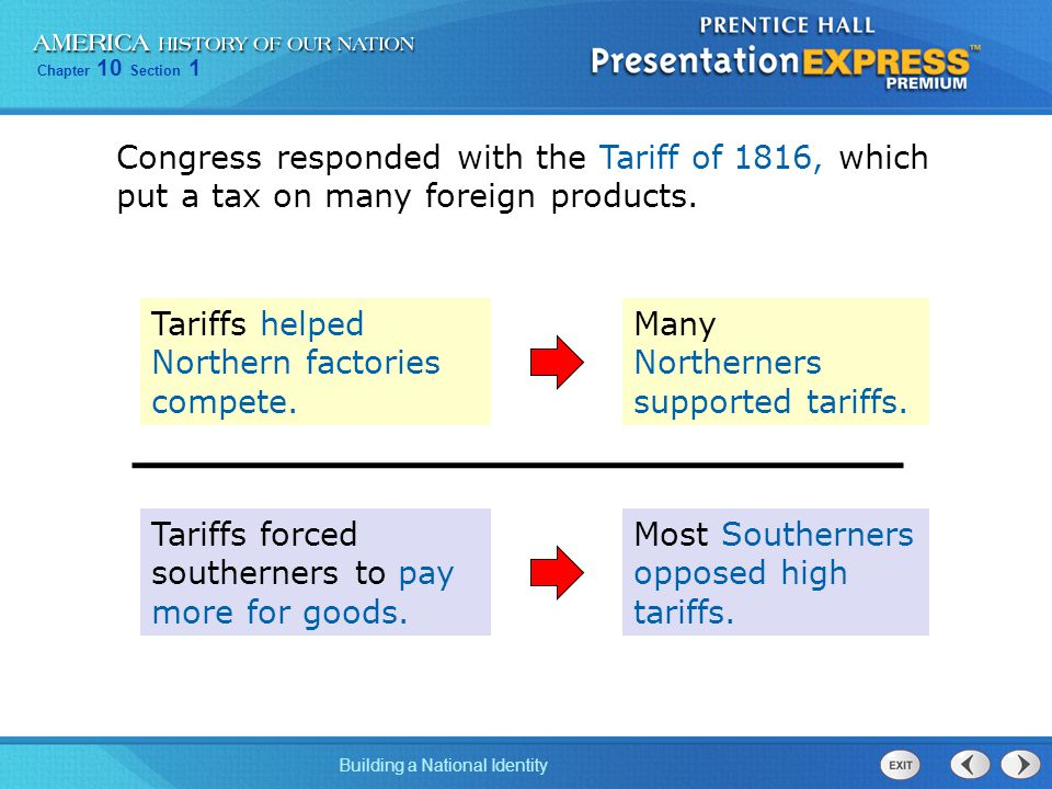 Congress responded with the Tariff of 1816, which put a tax on many foreign products.