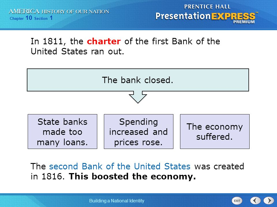 In 1811, the charter of the first Bank of the United States ran out.