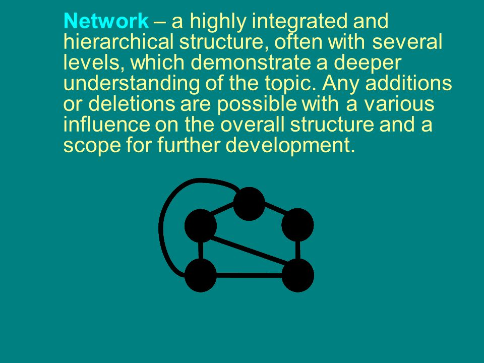 Network – a highly integrated and hierarchical structure, often with several levels, which demonstrate a deeper understanding of the topic.