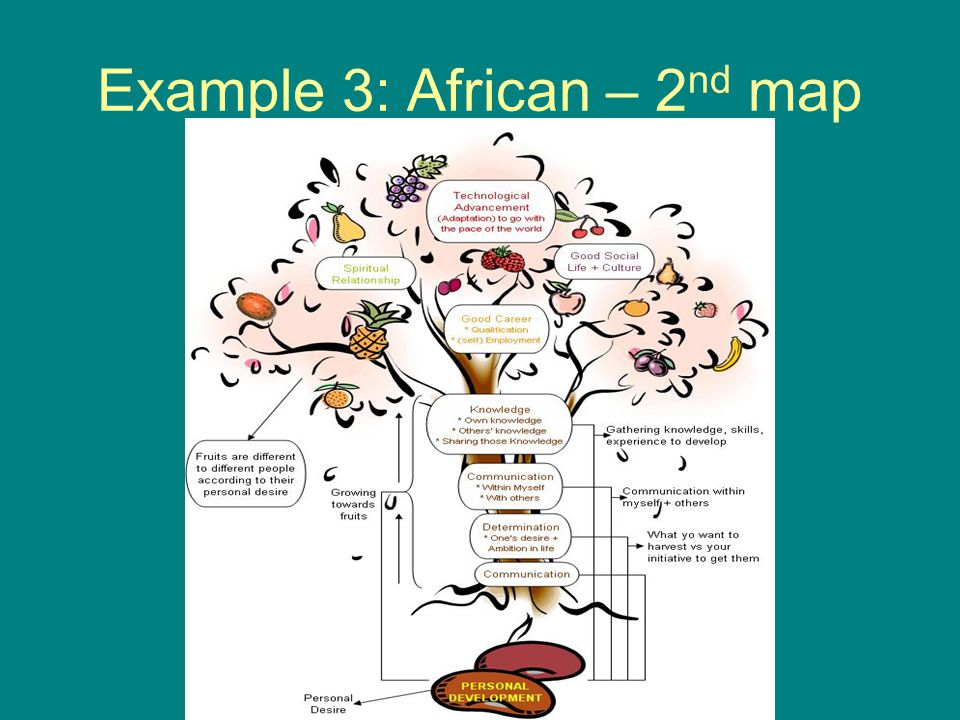 Example 3: African – 2nd map