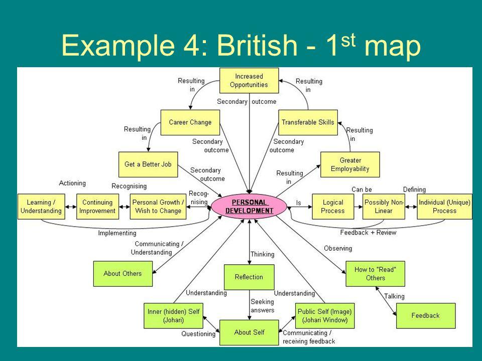 Example 4: British - 1st map