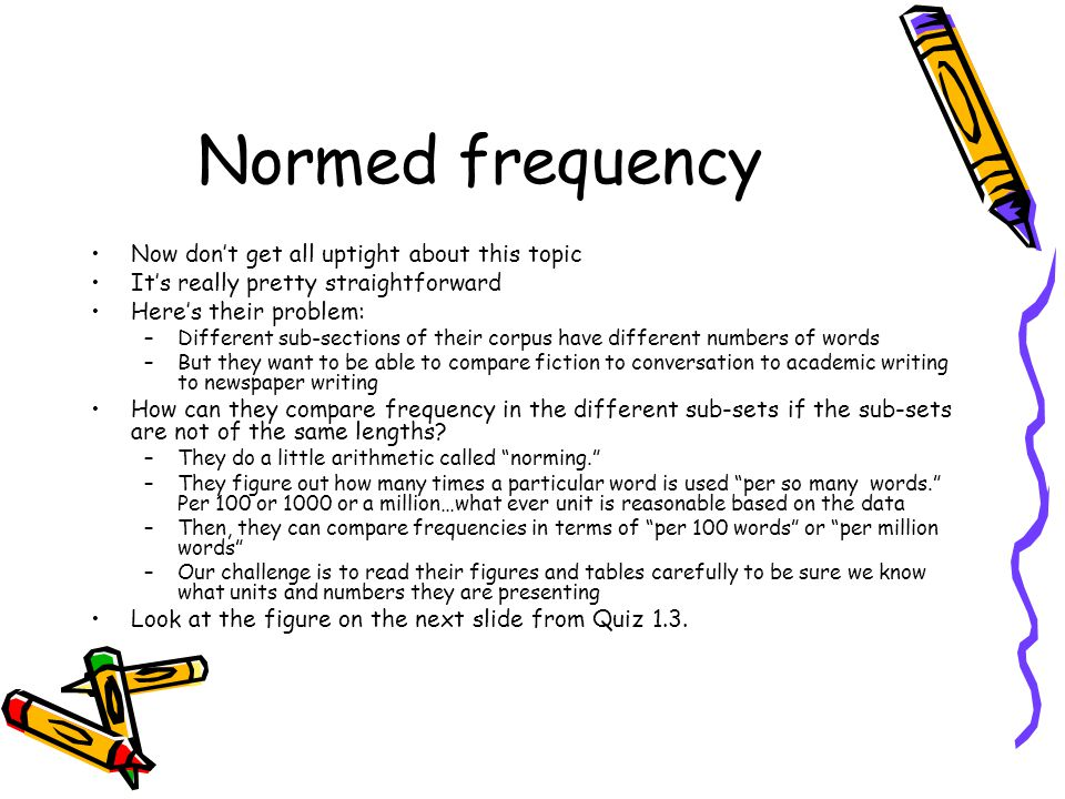 Normed frequency Now don't get all uptight about this topic