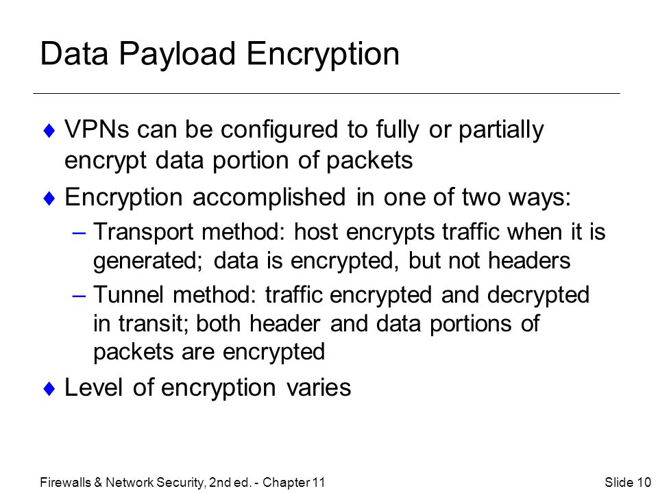 Data Payload Encryption