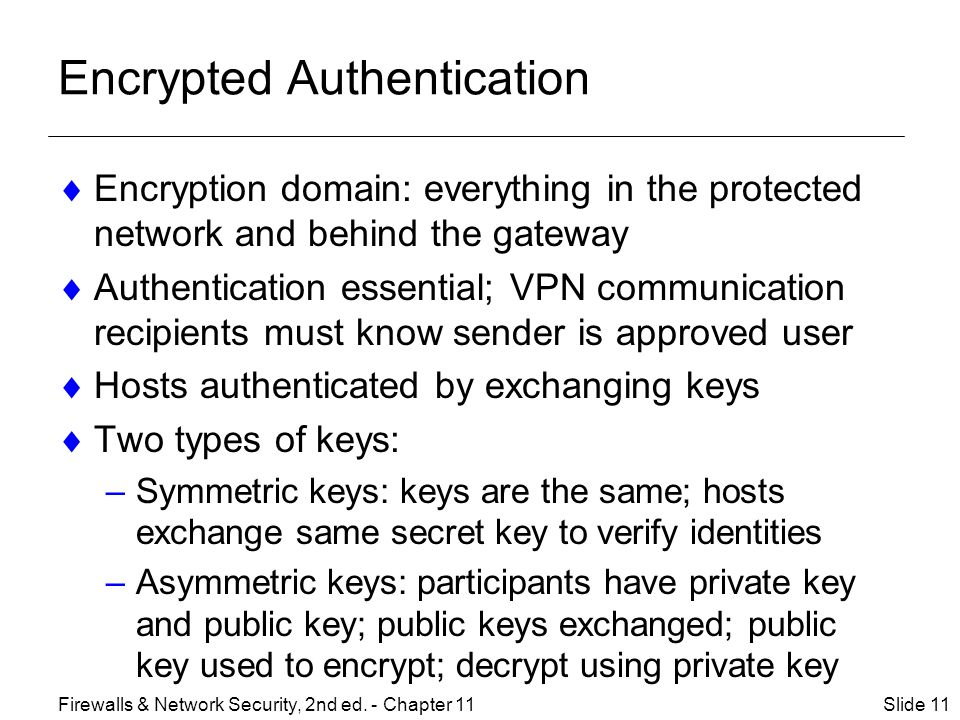 Encrypted Authentication