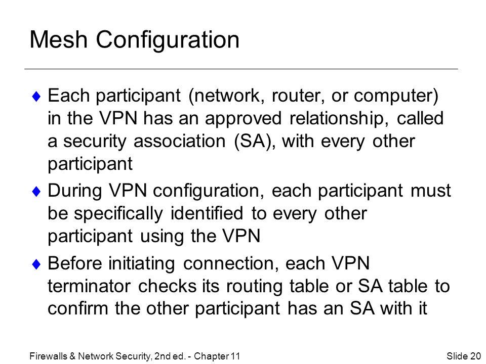 Mesh Configuration