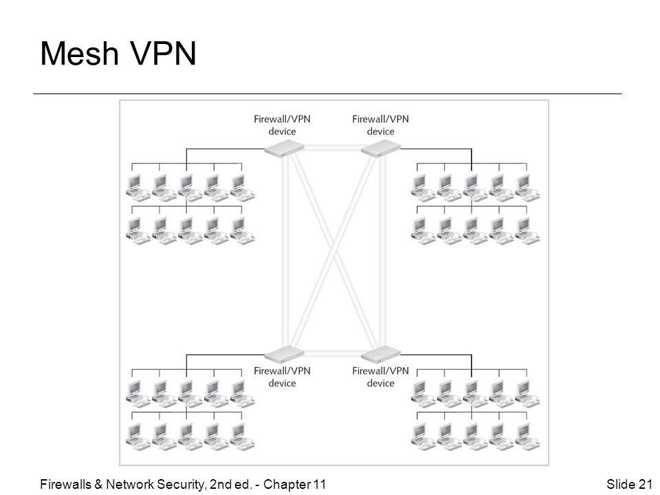 Mesh VPN Firewalls & Network Security, 2nd ed. - Chapter 11 Slide 21