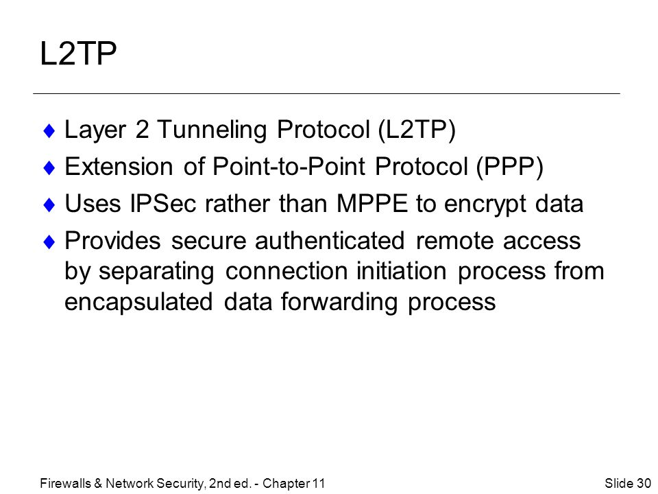 L2TP Layer 2 Tunneling Protocol (L2TP)