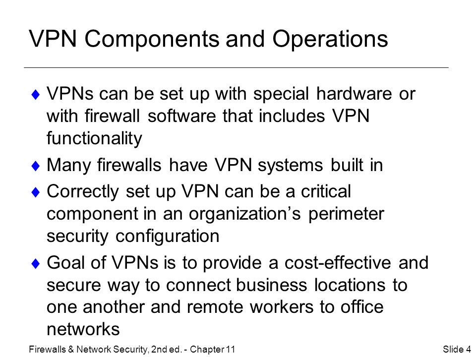VPN Components and Operations
