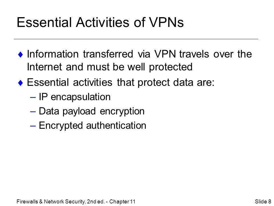 Essential Activities of VPNs