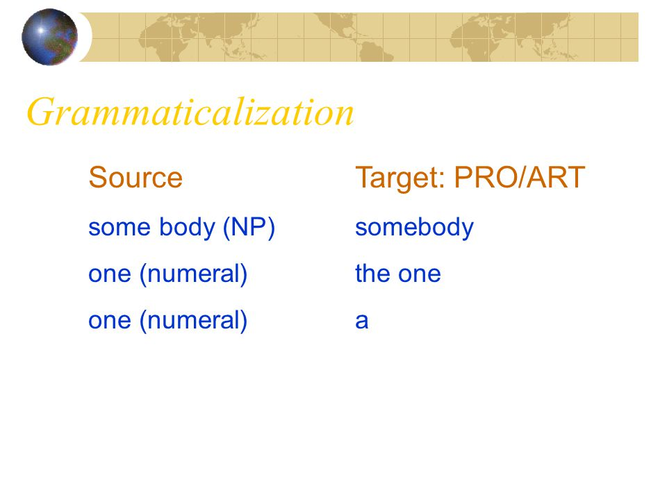 Grammaticalization Source Target: PRO/ART some body (NP) somebody