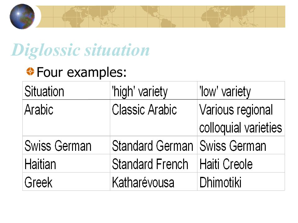 Diglossic situation Four examples: