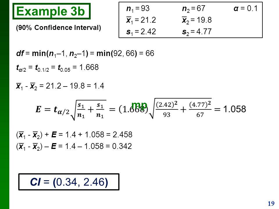 Example 3b mp CI = (0.34, 2.46) n1 = 93 n2 = 67 α = 0.1