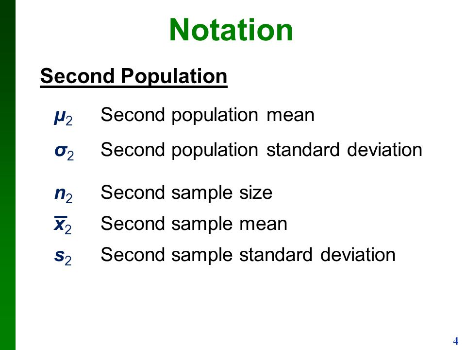 Notation Second Population μ2 Second population mean