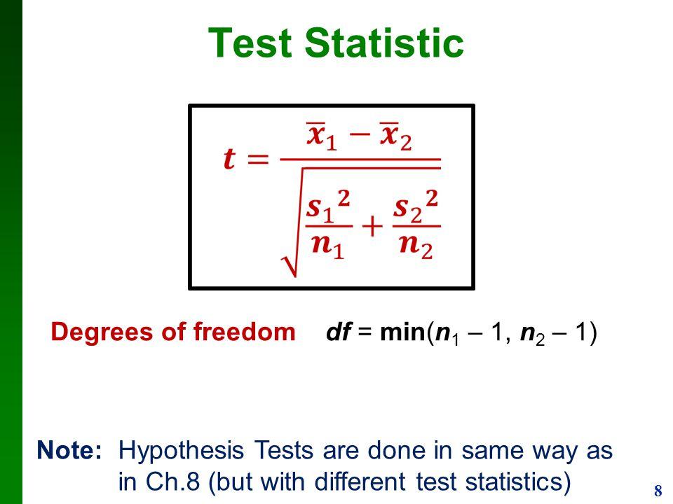 Test Statistic Degrees of freedom df = min(n1 – 1, n2 – 1)