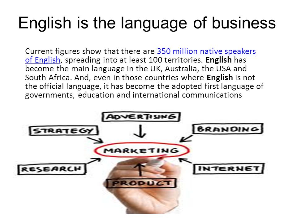 English is the language of business