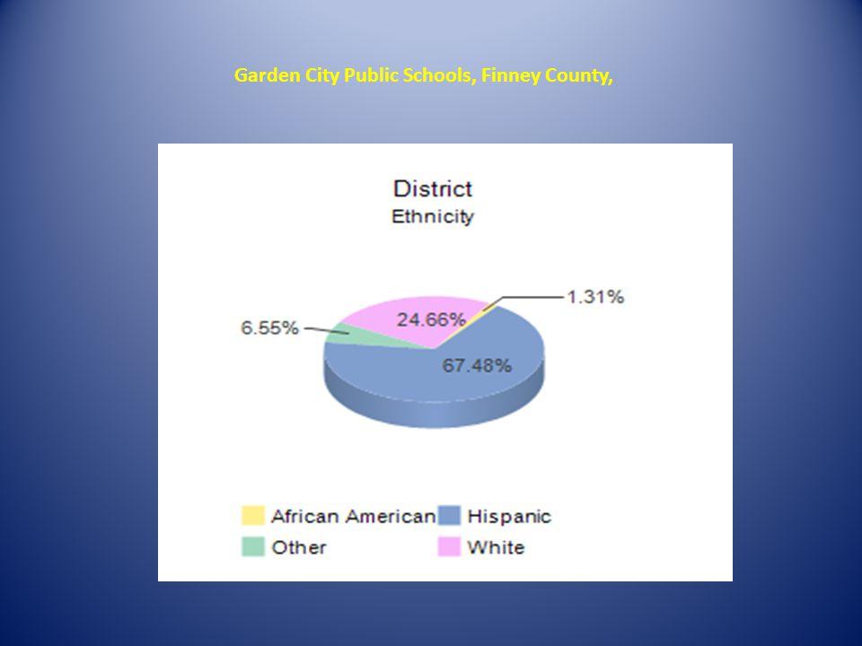 Garden City Public Schools, Finney County,