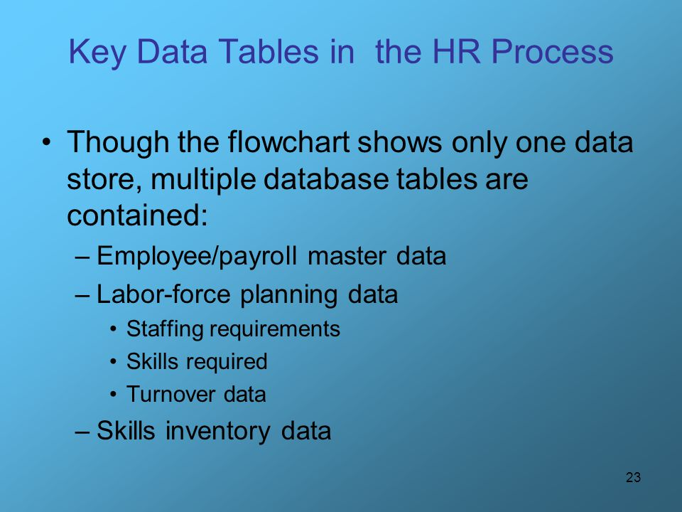 Key Data Tables in the HR Process