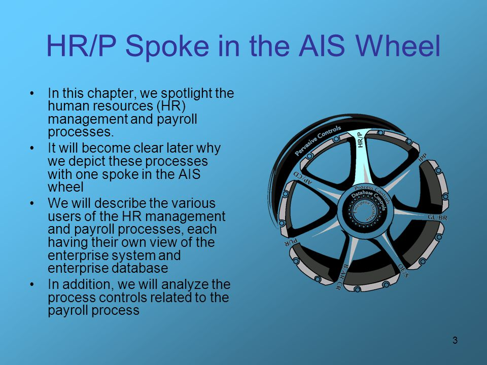 HR/P Spoke in the AIS Wheel