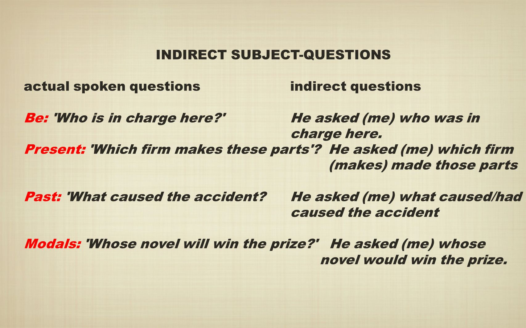 INDIRECT SUBJECT-QUESTIONS