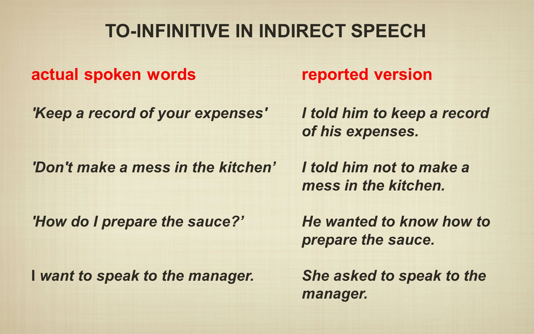 TO-INFINITIVE IN INDIRECT SPEECH