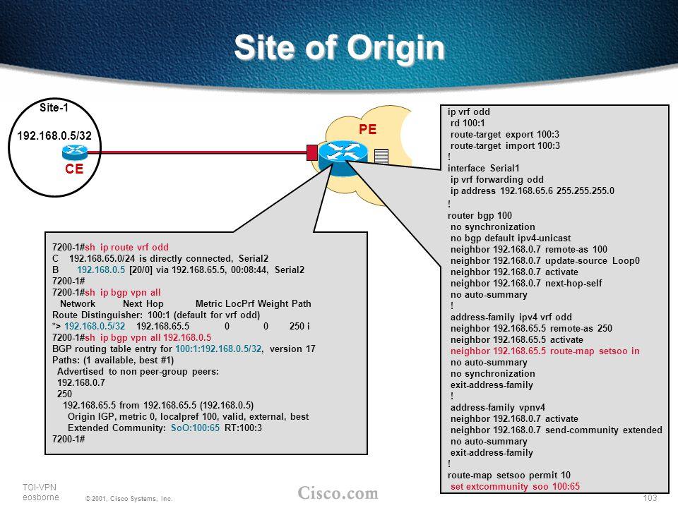 Site of Origin PE CE Site-1 192.168.0.5/32 ip vrf odd rd 100:1
