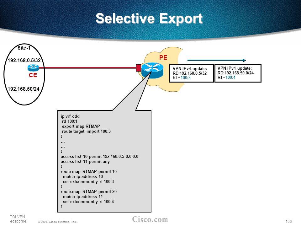 Selective Export PE CE Site-1 192.168.0.5/32 192.168.50/24