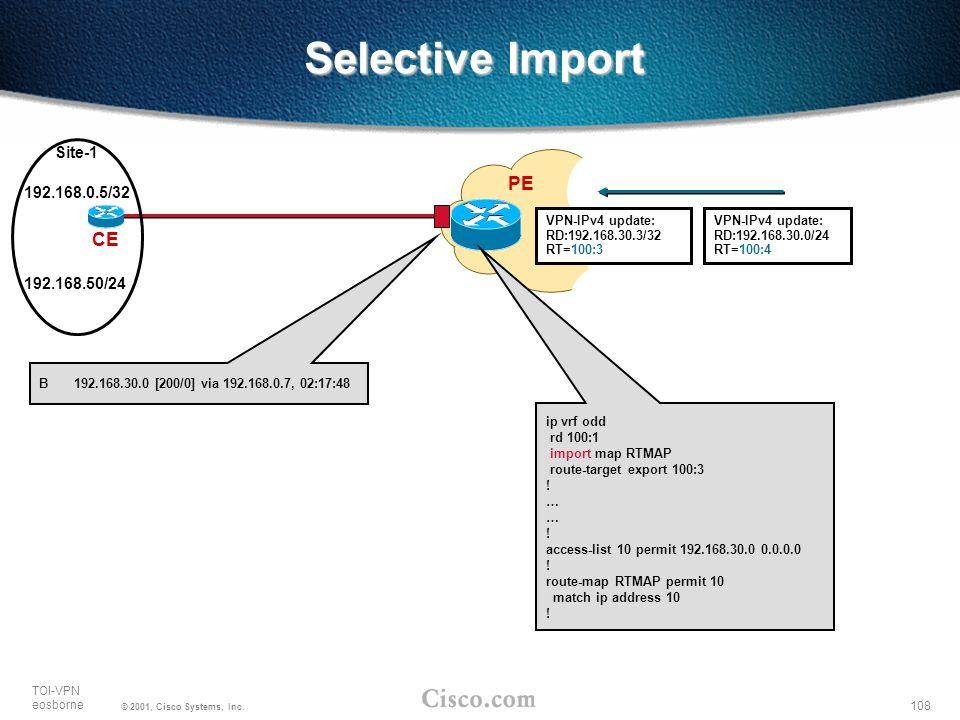 Selective Import PE CE Site-1 192.168.0.5/32 192.168.50/24