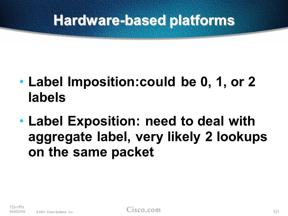 Hardware-based platforms
