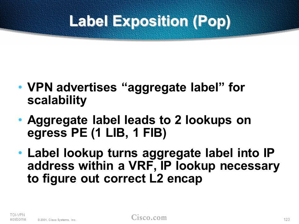 Label Exposition (Pop)