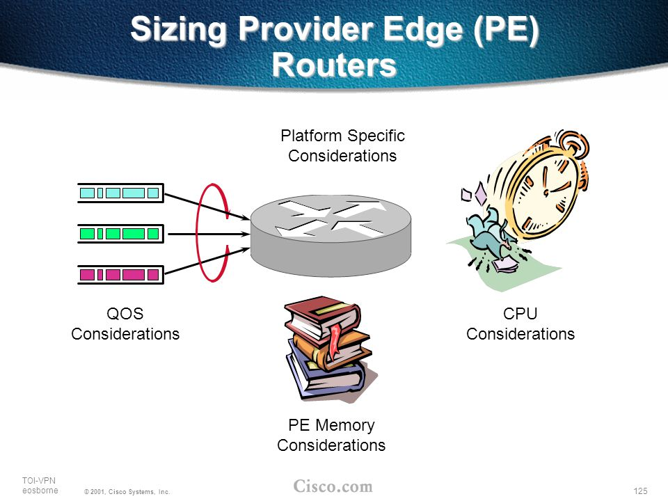 Sizing Provider Edge (PE) Routers
