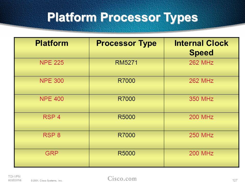 Platform Processor Types