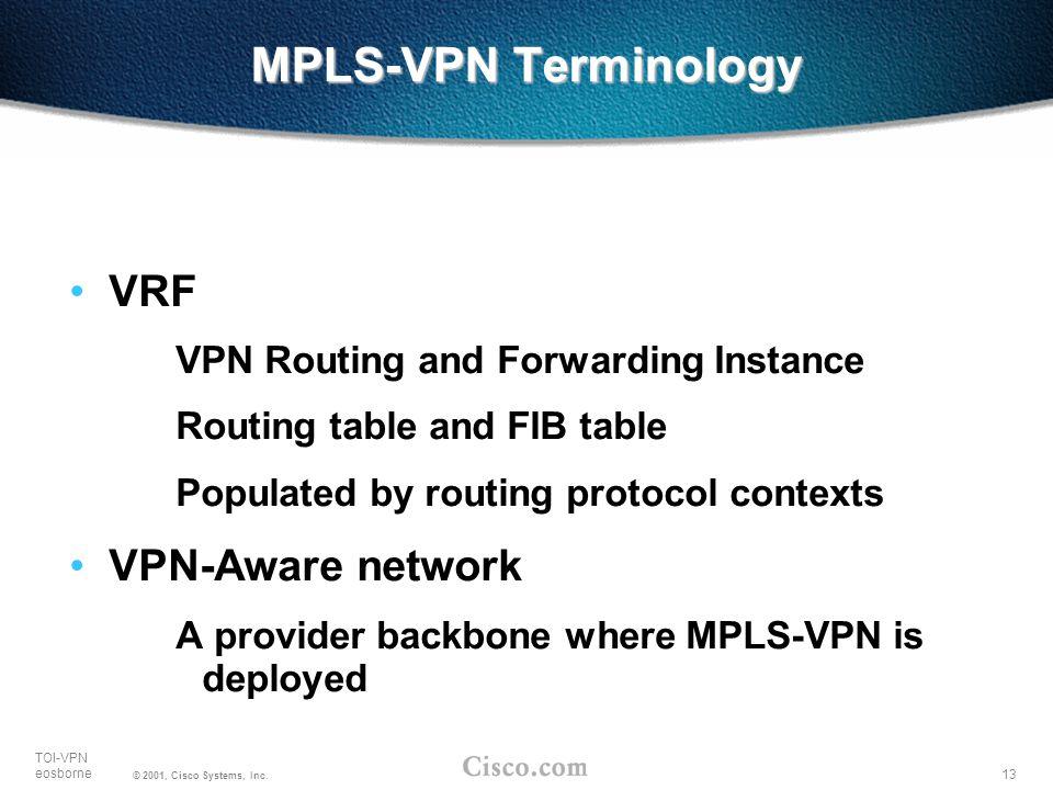 MPLS-VPN Terminology VRF VPN-Aware network