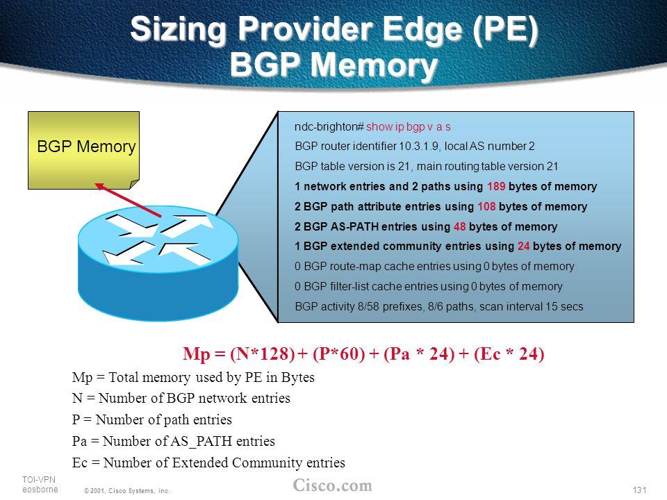 Sizing Provider Edge (PE) BGP Memory