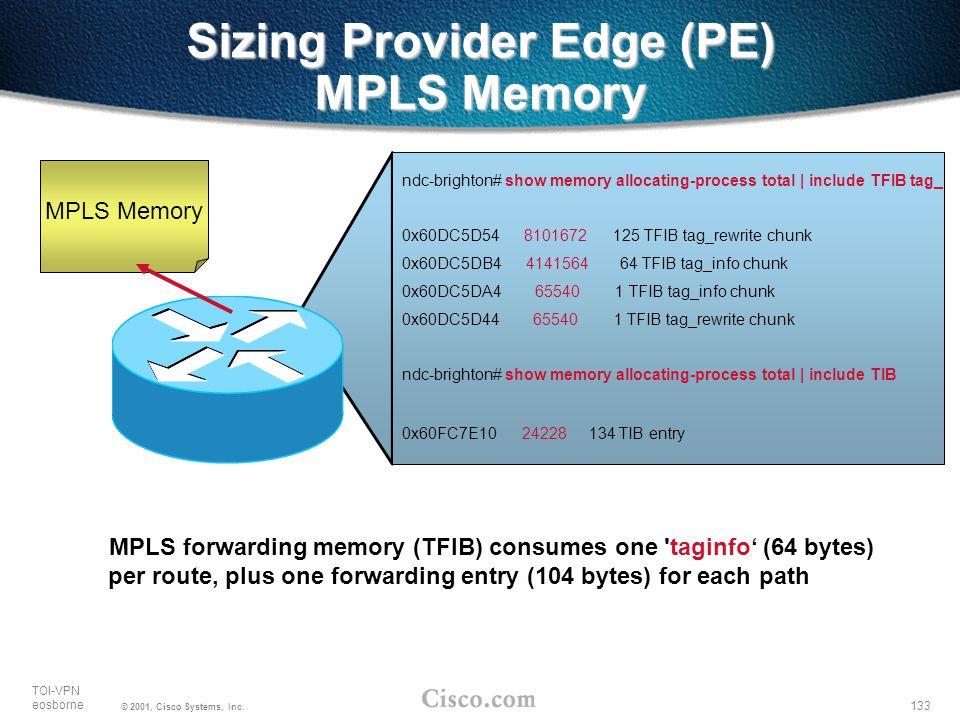 Sizing Provider Edge (PE) MPLS Memory