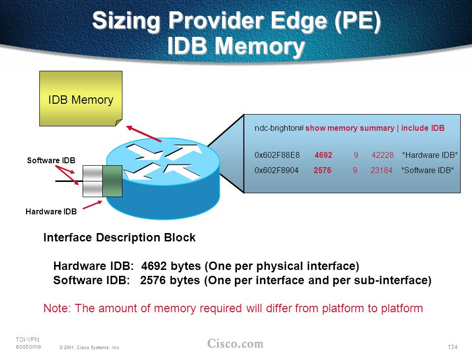 Sizing Provider Edge (PE) IDB Memory