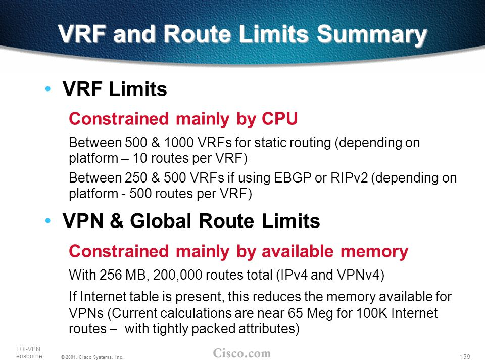 VRF and Route Limits Summary