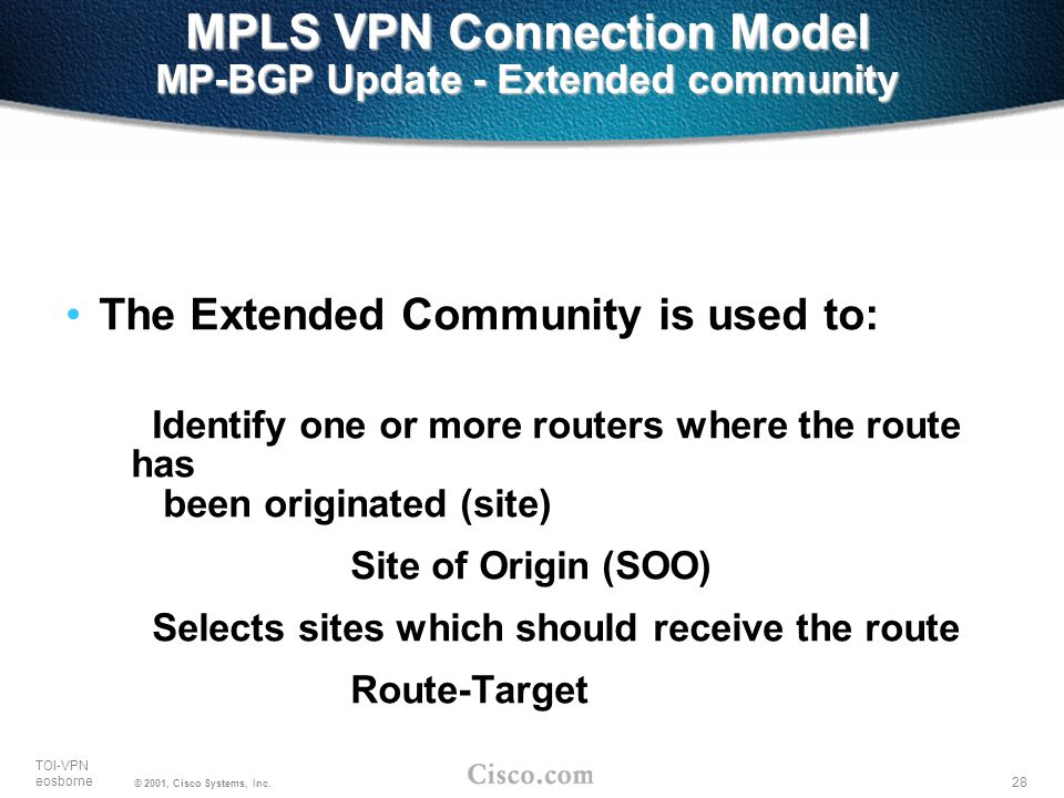 MPLS VPN Connection Model MP-BGP Update - Extended community