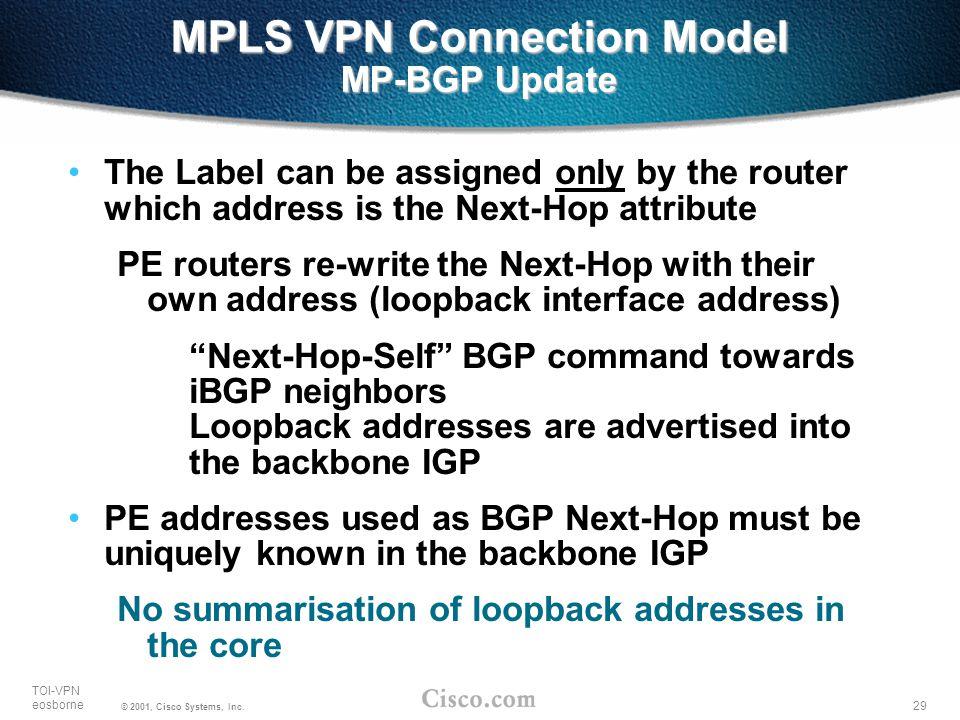MPLS VPN Connection Model MP-BGP Update