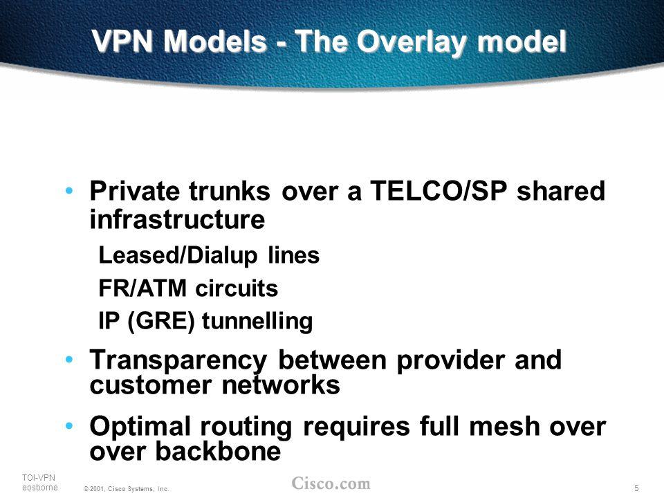 VPN Models - The Overlay model