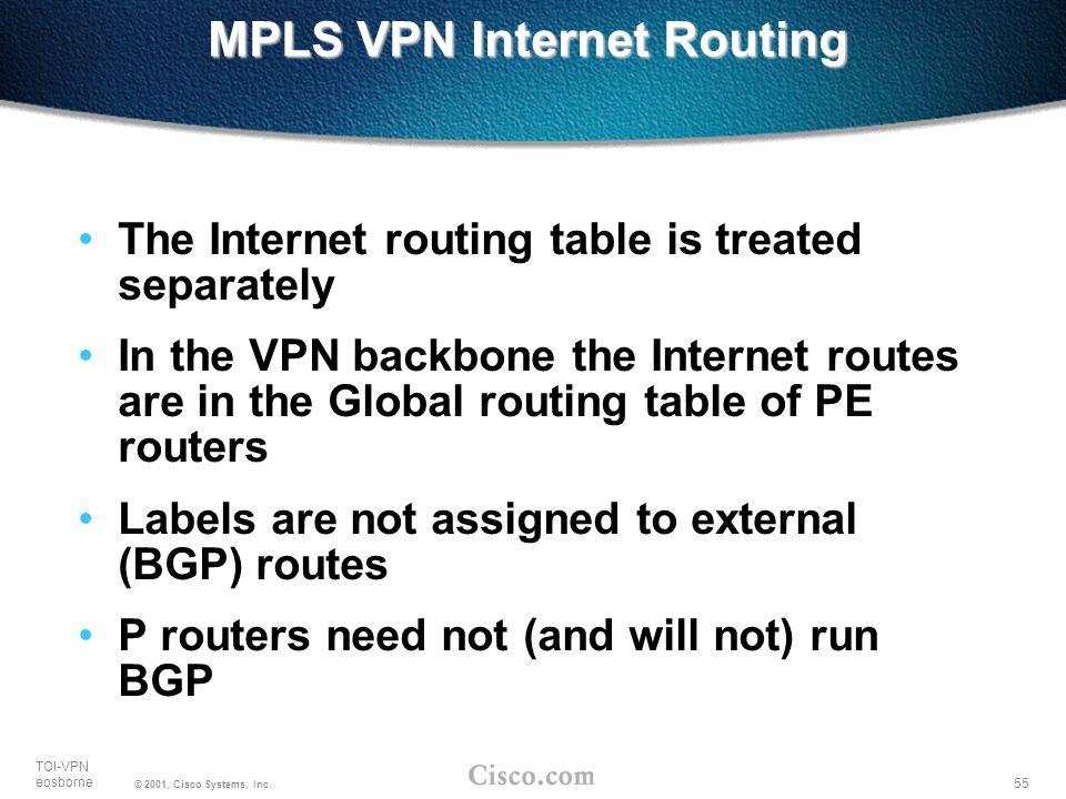 MPLS VPN Internet Routing