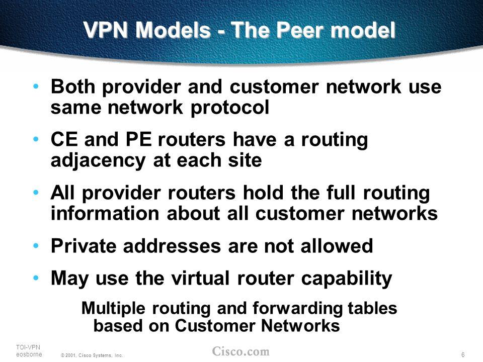 VPN Models - The Peer model