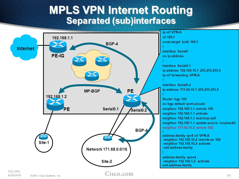 MPLS VPN Internet Routing Separated (sub)interfaces