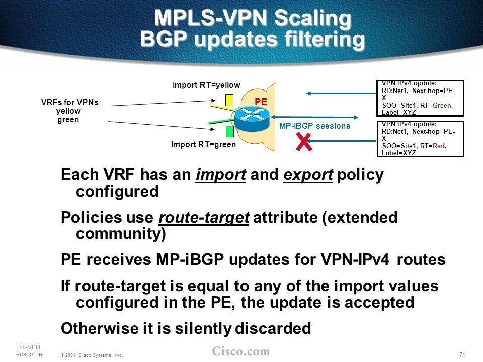 MPLS-VPN Scaling BGP updates filtering