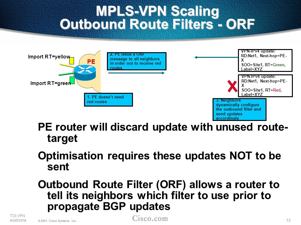 MPLS-VPN Scaling Outbound Route Filters - ORF